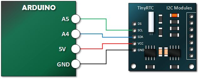 Arduino TinyRTC Tutorial Connections