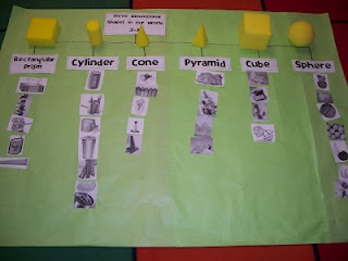 3D Shapes This would make a good anchor chart.
