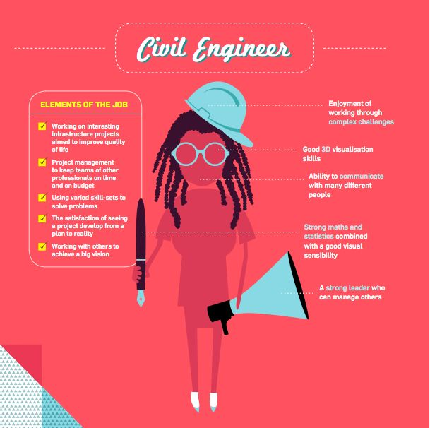 CCDI: [Want to be a Civil Engineer?]