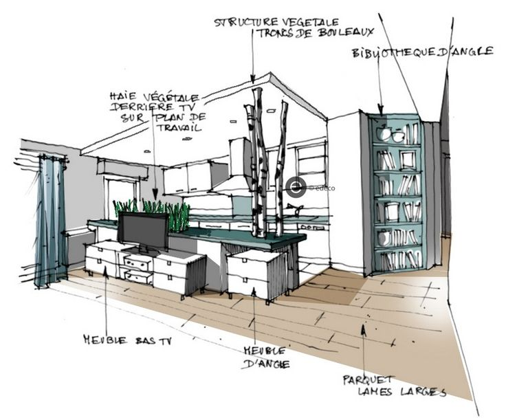 Croquis architecture int rieure cuisine ouverte for Architecture interieur salon
