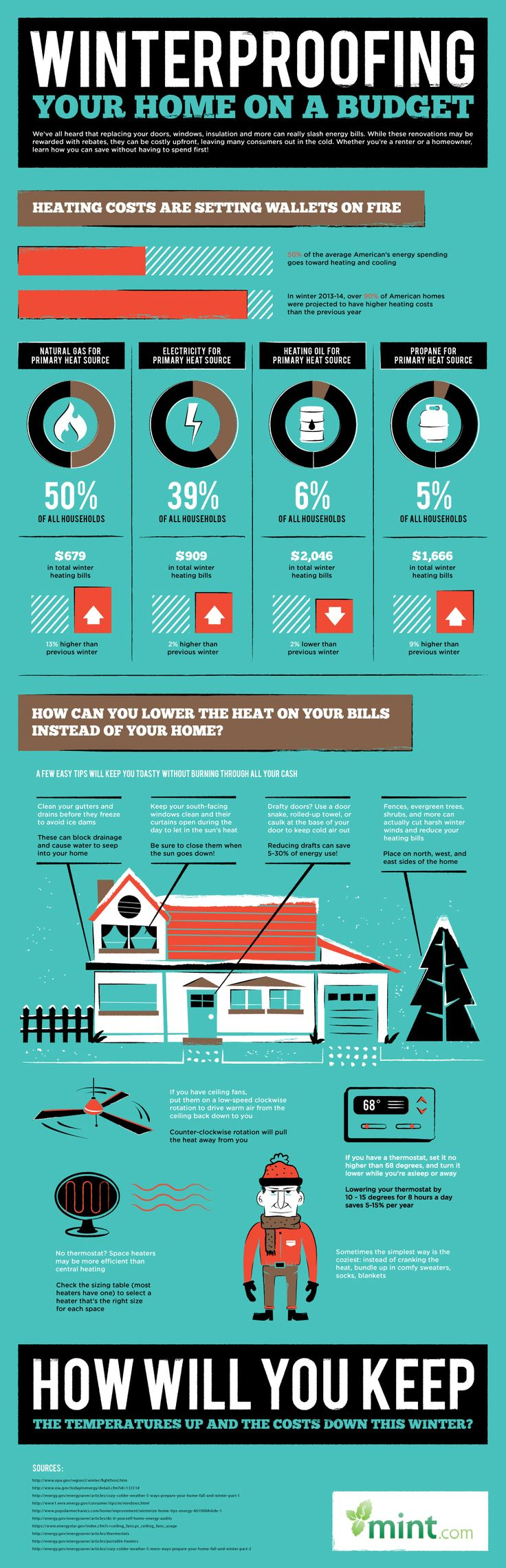 Winterproofing Your Home on a Budget: After you get us to install a highly efficient mini-split or furnace you can use these tips to be even more efficient! http://aabbottferraro.com/