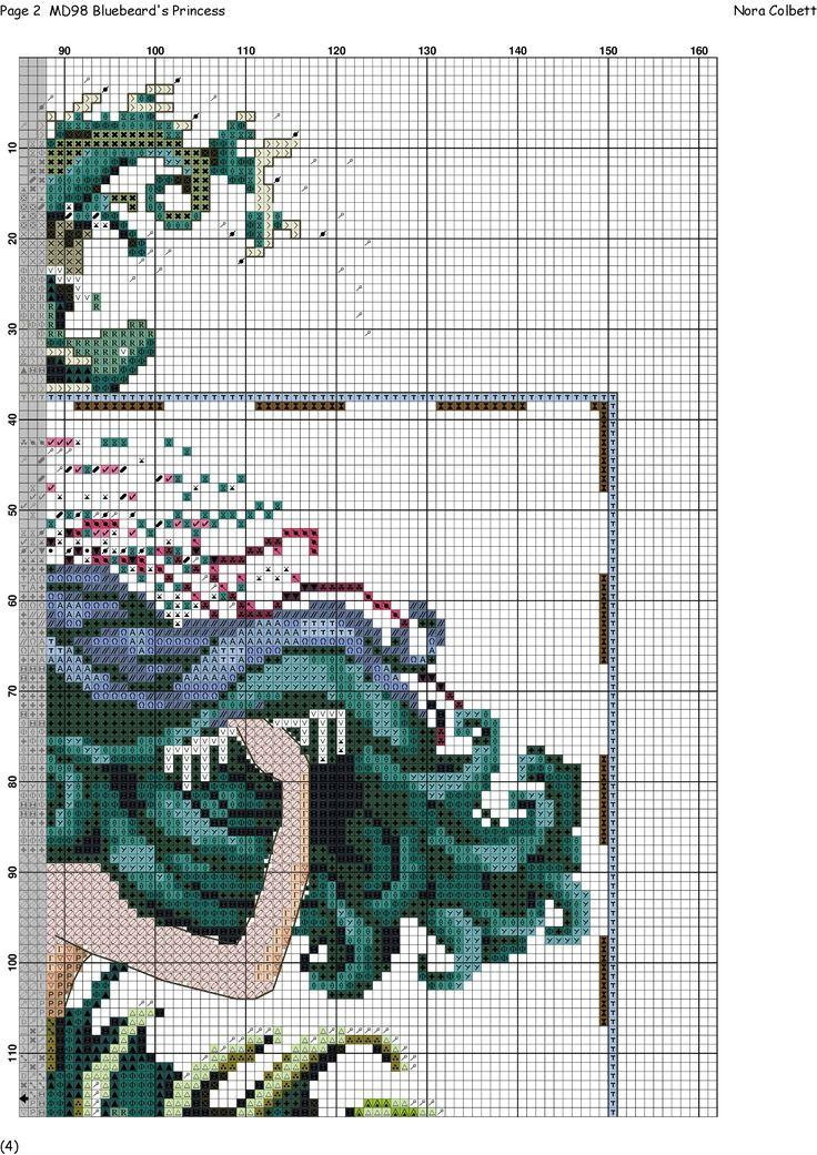 3/5 Mermaid Queen Cross Stitch Chart