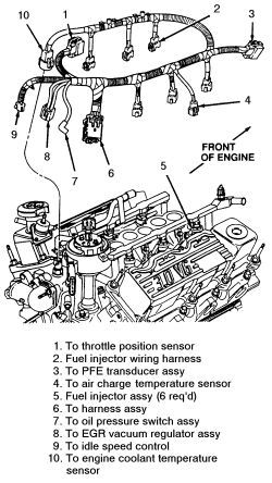 Jeep 4 0 Fuel Injection Wiring Harness : 38 Wiring Diagram