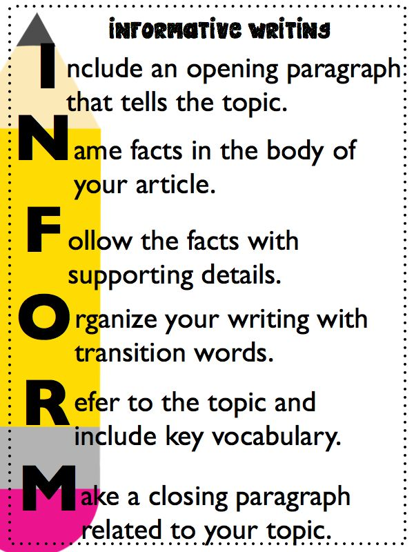 Informative Writing Unit CCSS Aligned Grades 3-5 Anchor charts, graphic organizer, rubrics