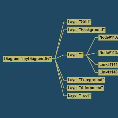 Family Tree (British)