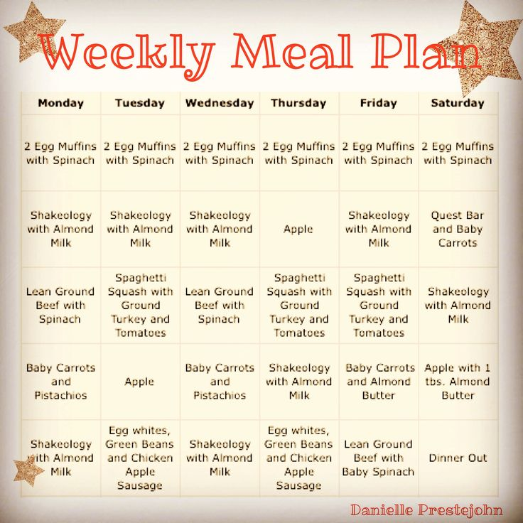 Meal Plan for the week!! Paleo, Gluten Free, and Clean ...