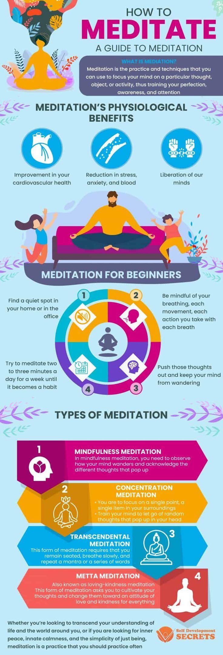 17+ Advanced buddhist meditation techniques ideas