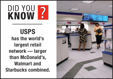 """""""Did You Know?"""" USPS has the world's largest retail network — larger than McDonald's, Walmart and Starbucks combined."""