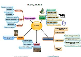 Social Science : Grade 5: Social Science - Khoikhoi mind maps and comparisons
