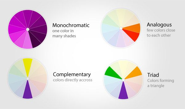 Understand color theory with these 7 facts By Peter Vukovic on August 29, 2012 in Design Tips and Resources