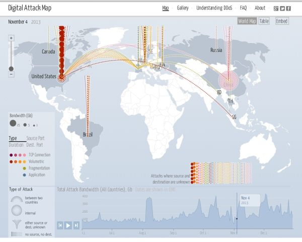 Cyber Attack Map of Sites & States Affected by DDoS Attack – Is Russia Responsible - http://www.morningledger.com/cyber-attack-map-sites-states-ddos-attack/13114076/