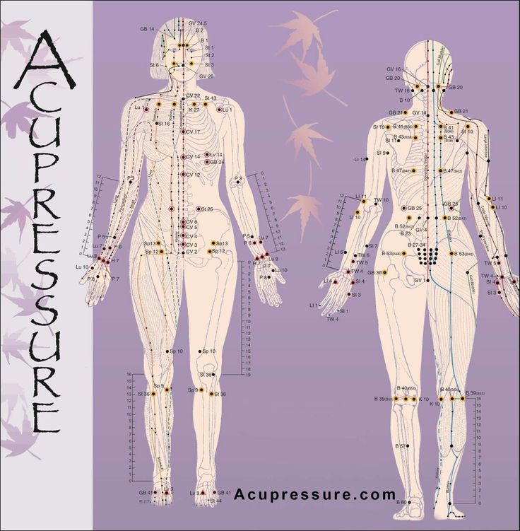 Fibromyalgia accupressure