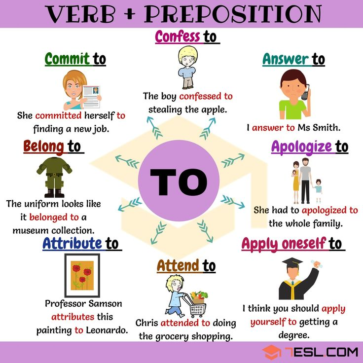 verb collocations with the preposition TO