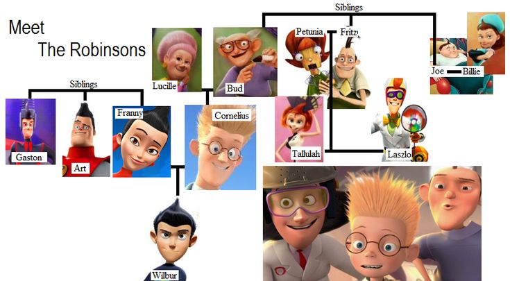 Meet the Robinsons: Family Tree - meet-the-robinsons.   Bet you didn't know this