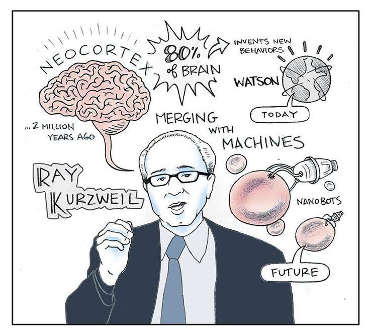 TED2014, Ray Kurzweil, scribed by Evan Wondolowski