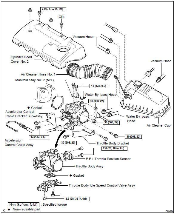 Resultado de imagen para 1ZZ–FE,3ZZ–FE ENGINE REPAIR
