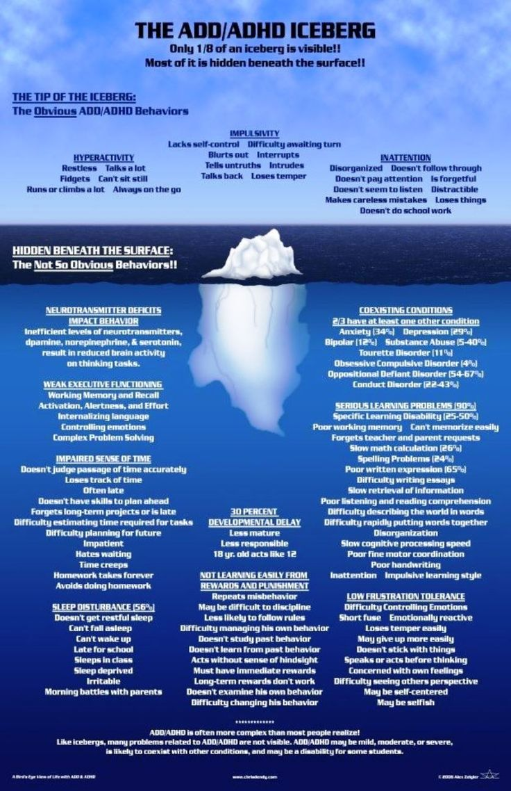 Problems With Attention Not Autism >> Easier to read this one ADHD Iceberg | Things for the kids | Pinterest | To read and Adhd