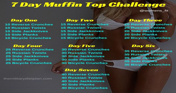 Muffin top is the bulge by flab right above the top of your jeans. As you have probably guessed, it's called muffin top because it looks just like the top of a muffin. Whether it is a tiny bubble of flab or a full blown overhang, here are workout plan to help you get rid …