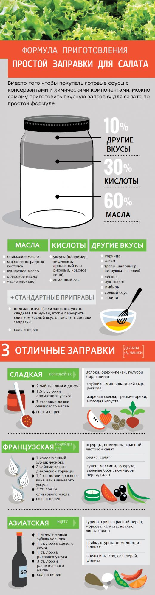 полезные заправки для салатов