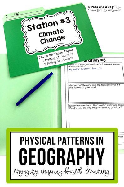 physical geography topics