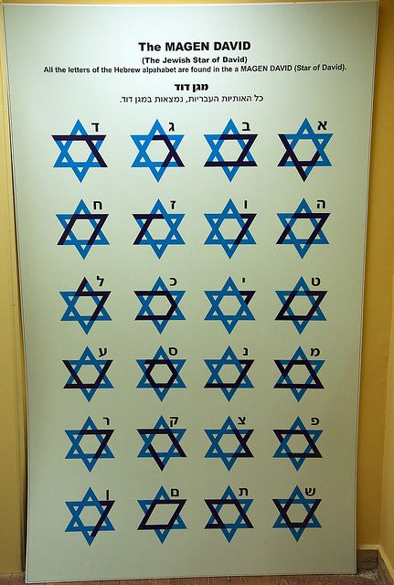 All the letters of the Hebrew alphabet can be found in the Star of David.  NEAT!