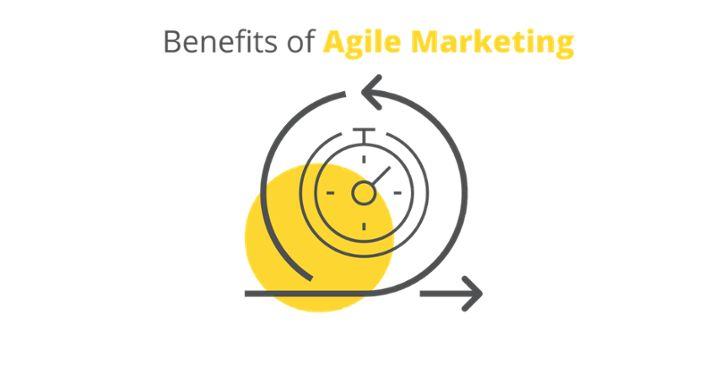 Blog-Benefits-of-Agile-Marketing.png