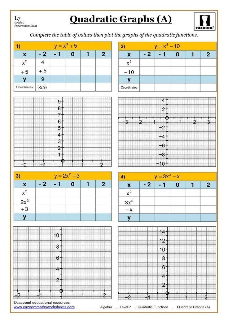 Algebra worksheets ks3 year 9