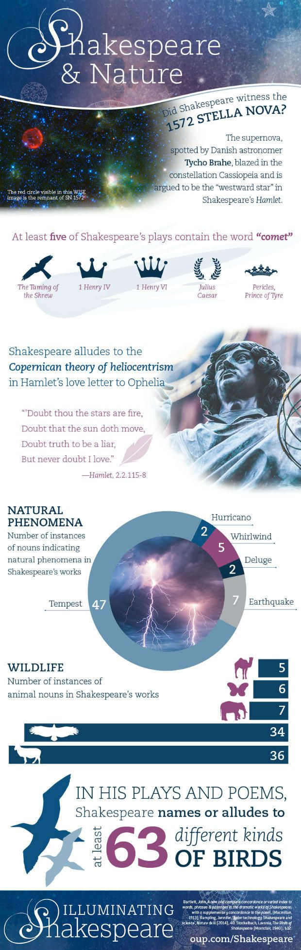 an analysis of the plot of hamlet a play by william shakespeare William shakespeare's hamlet is the best work of literature in the world find out about the play through the hamlet summary & analysis offered by cau.