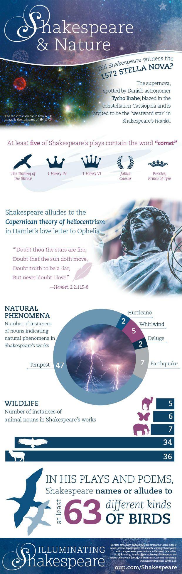 a summary of macbeth a play by william shakespeare William shakespeare's play, character analysis - lady macbeth's deception.
