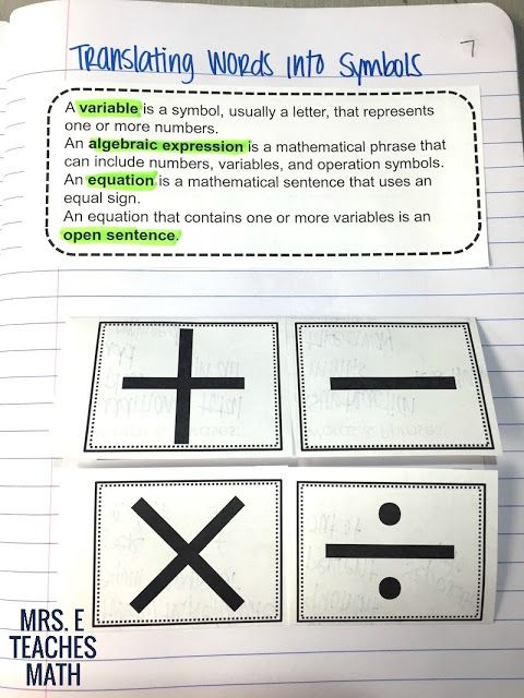Translating Words to Algebraic Expressions INB Page for Algebra
