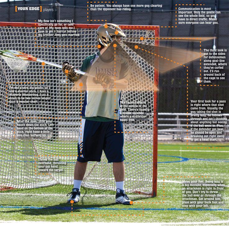 Master Goalie Clears with Notre Dame's John Kemp | Lacrosse Magazine --- Visit the following link for more info: http://lacrossedevprogram.actchangetransform.com