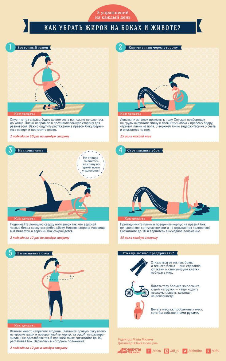 Как убрать жирок на боках и животе? 5 упражнений для стройной талии | Инфографика | Аргументы и Факты