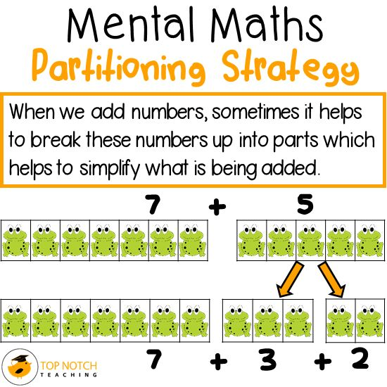The mental maths strategy of partitioning is useful to use when we add numbers as it breaks the numbers up into parts which simplifies what's being added. http://topnotchteaching.com/lesson-ideas/mental-maths-4/