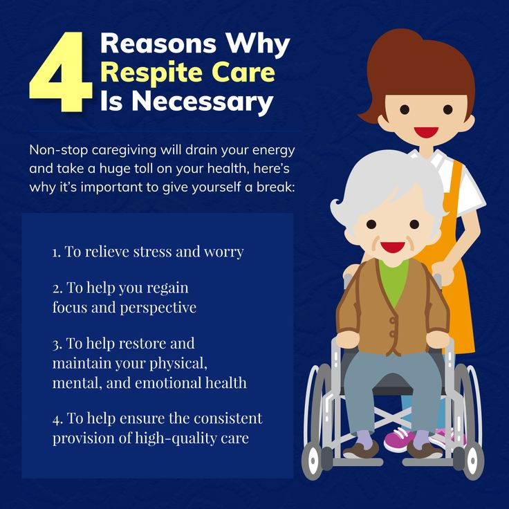 4 Reasons Why Respite Care Is Necessary RespiteCare
