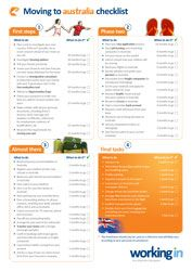 Moving to anustralia downloadable  checklist...