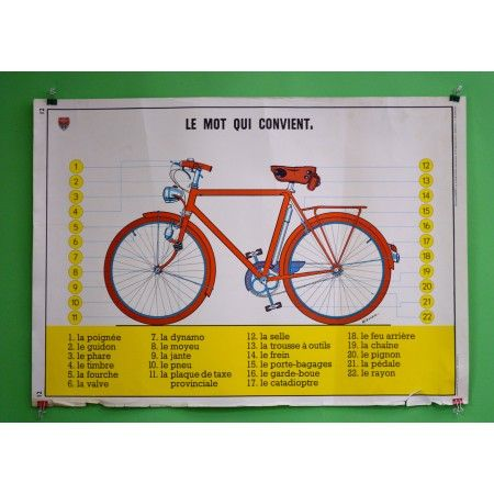 Le Mot Qui Convient Bike Safety Poster - Bike Safety Posters