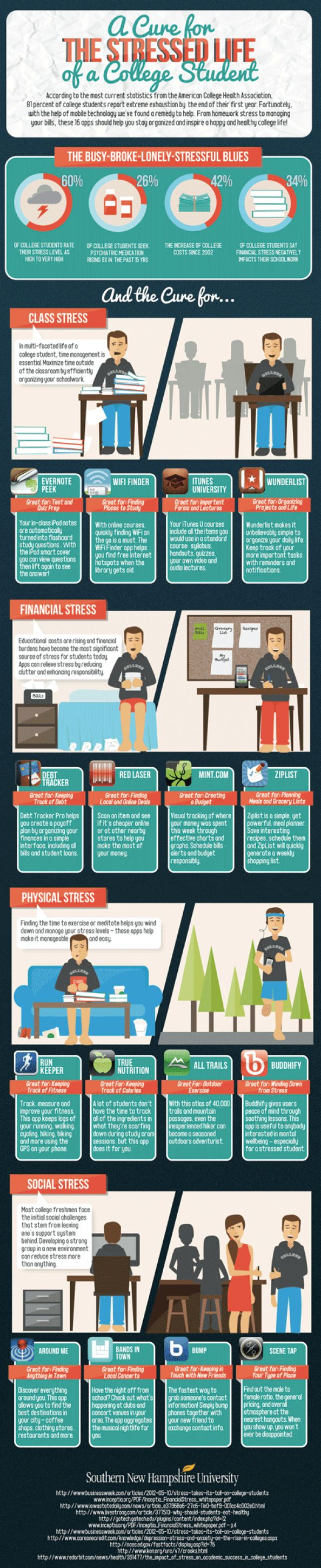 A Cure For The Stressed Life of A College Student Infographic- could go hand in hand with Sleep week. Spa night?