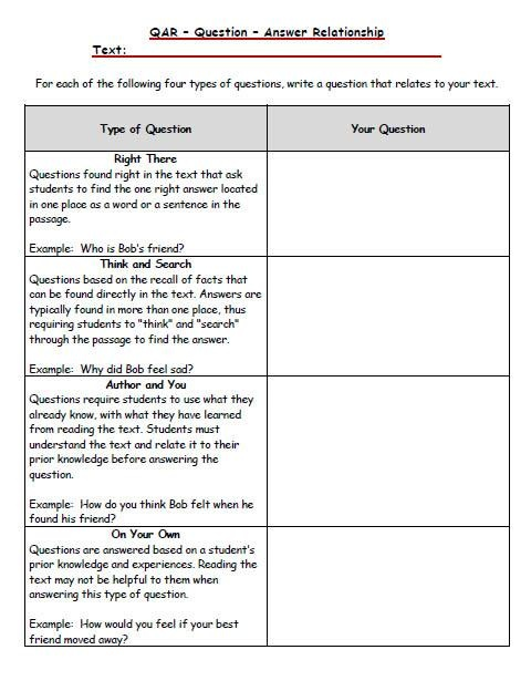 question answer relationship comprehension strategy poster