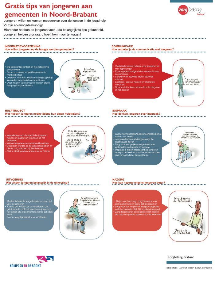 Infographic ' gratis tips van jongeren aan gemeenten in Noord-Brabant'