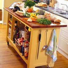 Simple Kitchen Island Plans