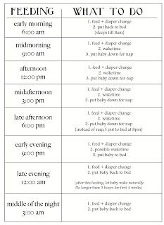 Reminder of the baby wise schedule...starting this week. crimson + clover: Babywise Sample Schedule