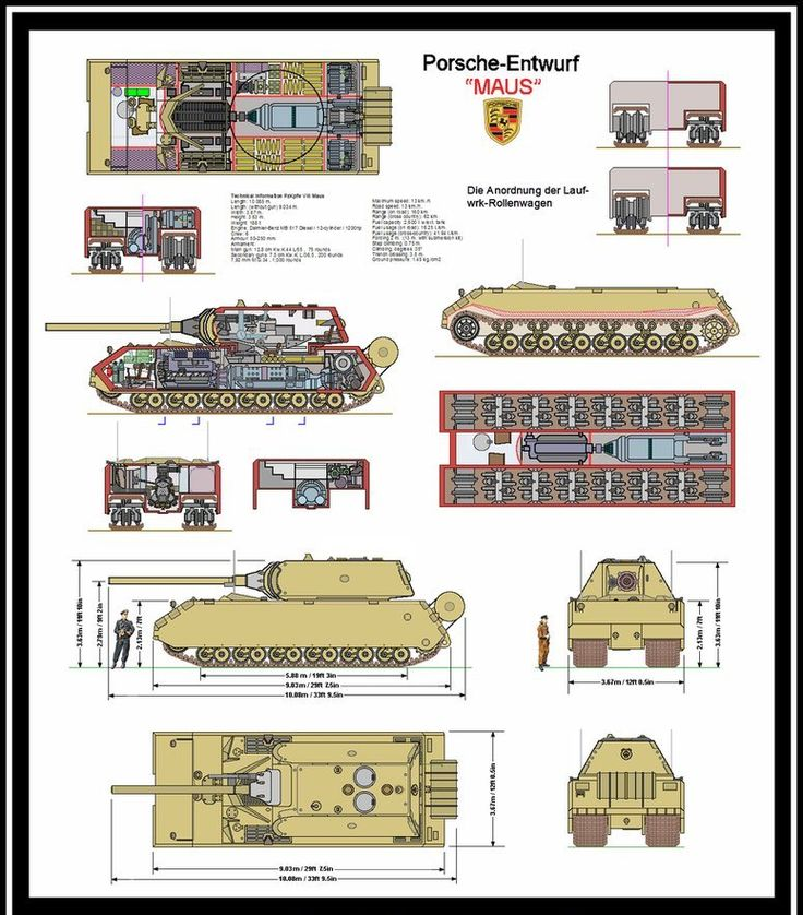Art Car Museum >> Panzerkampfwagen VIII 'Maus' and Landkreuzer 'Ratte' | German graphs, cut-aways and charts ...