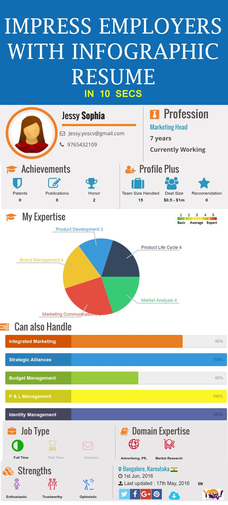 how to impress employers with infographic resume online at yoscv