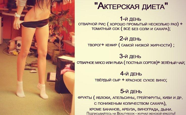 Диета для быстрого похудения меню