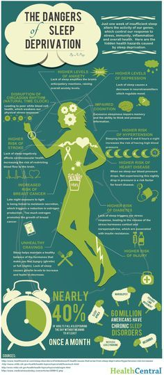 You are probably aware of the health risks of not getting enough exercise or eating a nutritious diet, but what about the risks of not getting enough sleep? Sleep deprivation can be a result of a medical condition, psychological condition, or even from another person and the effects on your overall health can be pretty serious.  Here's a breakdown of the dangers of sleep deprivation.
