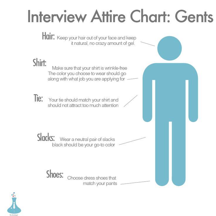 Interview Attire tips