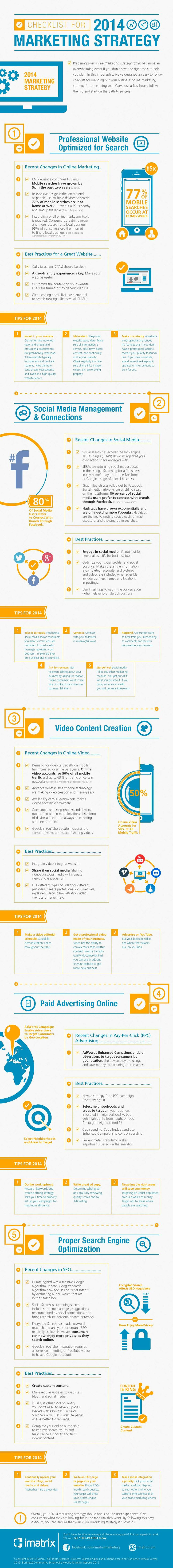 http://www.imatrix.com - Creating your online marketing strategy for 2014 can be an exhausting event if you don't have the right resources to help you strategize. In this infographic, we have come up with an easy to follow checklist for creating your business' online marketing strategy for the upcoming year.