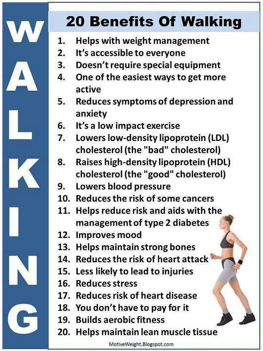 20 Health Benefits Of Walking 10000 Steps A Day ◬ I strive daily to meet this goal with the use of my Fitbit !