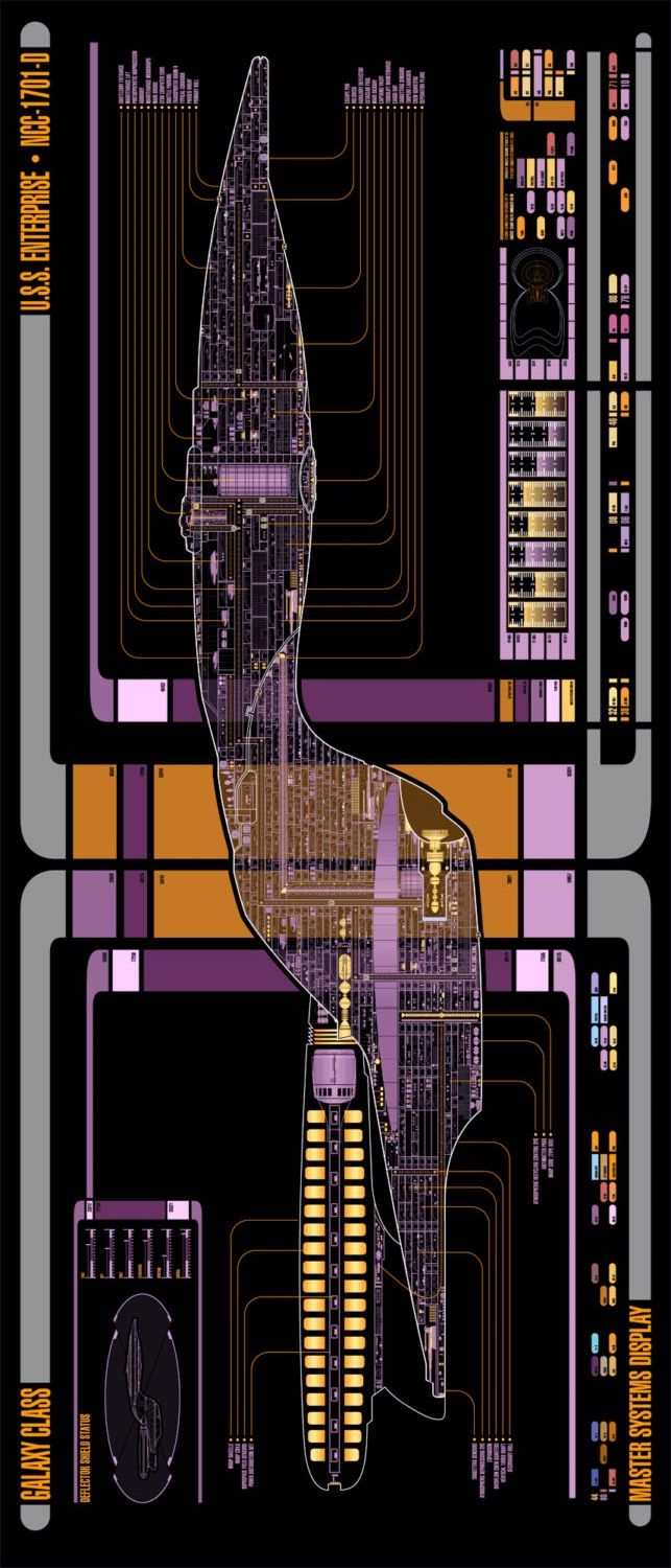 Galaxy Class USS Enterprise D schematic | Star Trek | Star