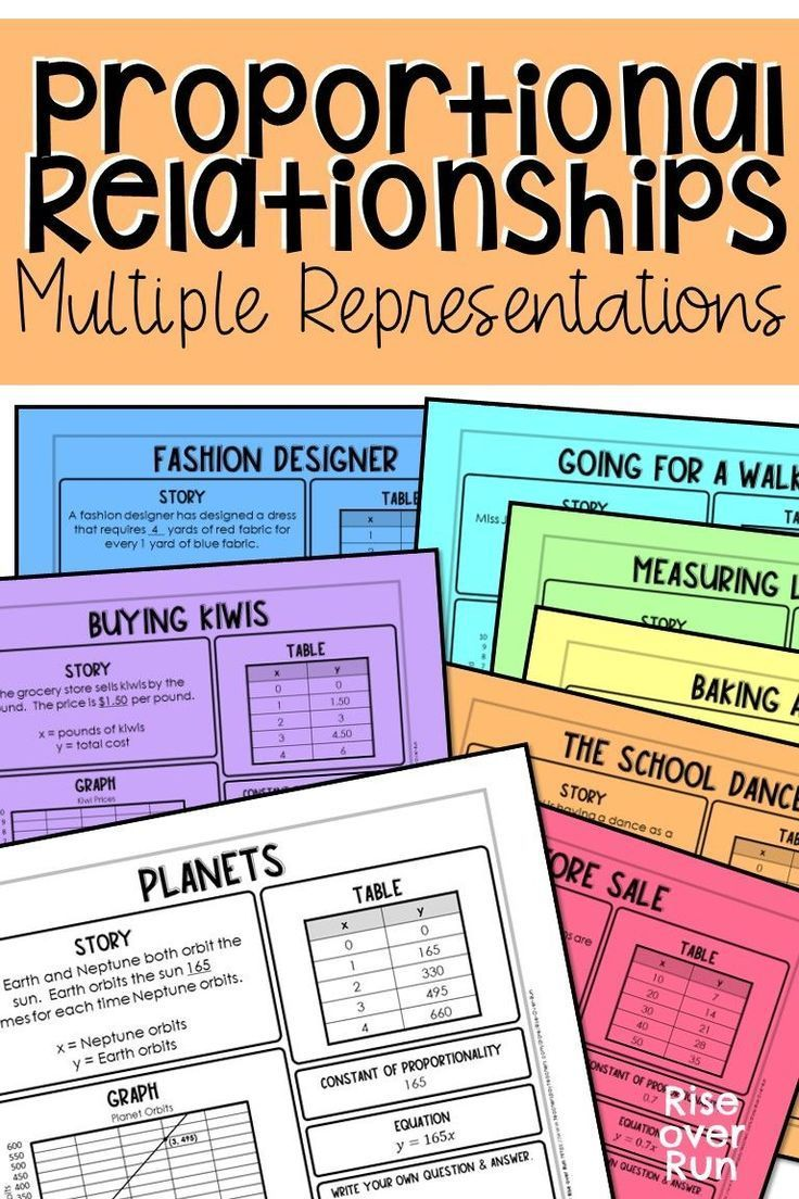 Explore Proportional Relations With This Rigorous Activity Included Are 8 Different S Proportional Relationships 7th Grade Math Proportions Math Middle School [ 1104 x 736 Pixel ]